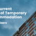 photo from article The current state of Temporary Accommodation in England: the stats, facts and impact